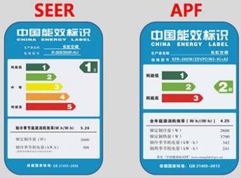 空调能效EER、SEER、APF、HSPF