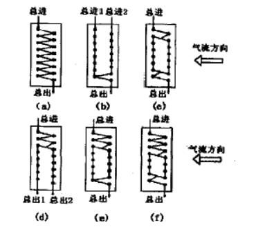 空调系统制冷剂流程分布知识