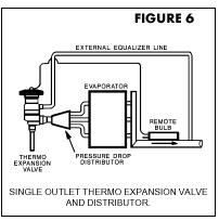 热力膨胀阀分类、选型和应用