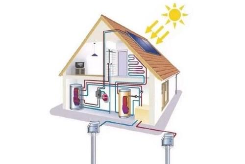 太阳能-土壤源热泵联合供能系统的几种模式