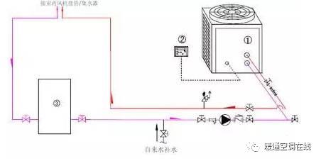 空调系统中的各种水箱,你不一定全了解!-图片
