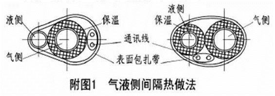 [分享]制冷剂管施工技术及验收要求
