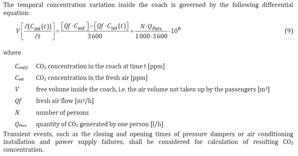 CO2二氧化碳浓度标准以及计算方法