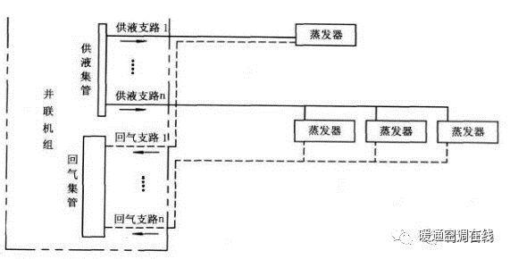 并联机组制冷系统的管路设计_2