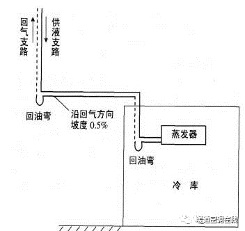 并联机组制冷系统的管路设计_3