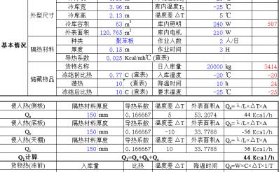 冷库设计选型负荷计算表