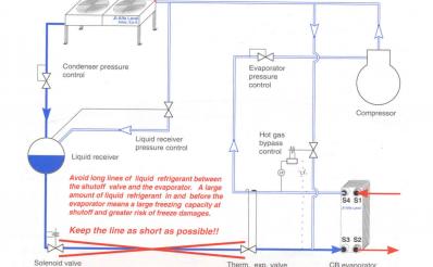 制冷系统设计-换热器选型说明书