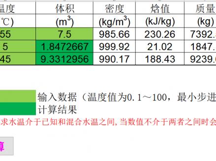 EXCEL使用VBA进行不同温度的水混合计算