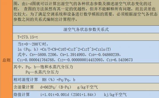 湿空气参数excel计算表(附带公式)