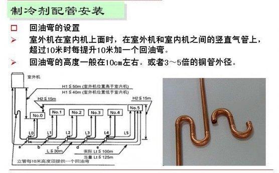 [分享]多联机主管道加装干燥过滤器及回油弯操作指
