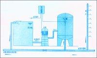 采暖空调循环水系统定压补水方式